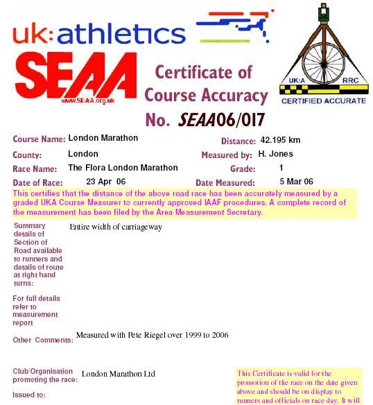 Uk Road Running Race Course Measurement
